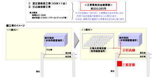 koujifutankin125 - 工事費負担金のお知らせ
