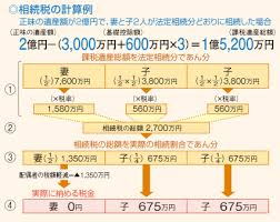 souzokuzei45 - 相続税が改正されます。