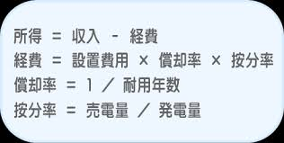 taiyoukou1236591 - 太陽光発電設置に伴う固定資産税申告
