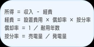 taiyoukou1236591 - 【太陽光発電事業】条件満たせば課税額が30%減額になります