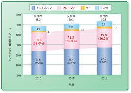 pa muabura789 - バイオマス発電の賛同者募集が終了!!