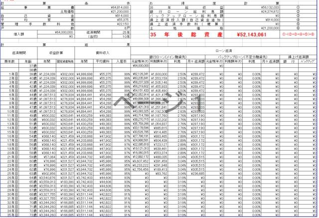 201207161029142e6 1 - 新築アパート経営収支シミュレーションを公開します
