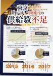 201601111533035e8s - 最近物価上昇中、新築アパートの家賃を2000円値上げします!