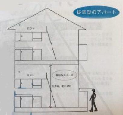 1705202 - 「空室対策」賃貸アパート経営豆知識!転居を決意される理由とは?