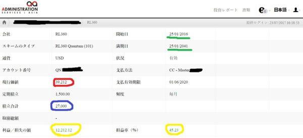 170722 海外積立 2 - 毎月$1500の海外積立が18カ月経過!私の口座総額を公開