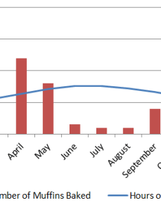 also how to create an excel bar and line chart in one the lovestats blog rh wordpress