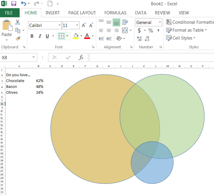 venn diagram using excel
