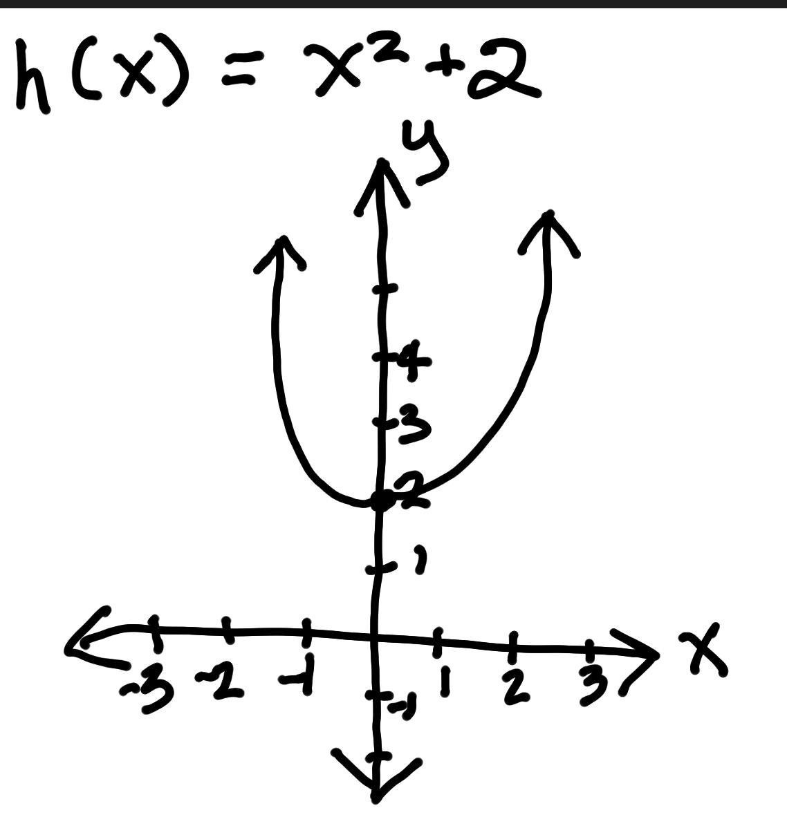 A Love Affair with Math