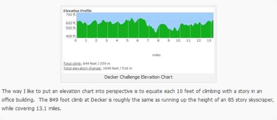 Decker Elevation