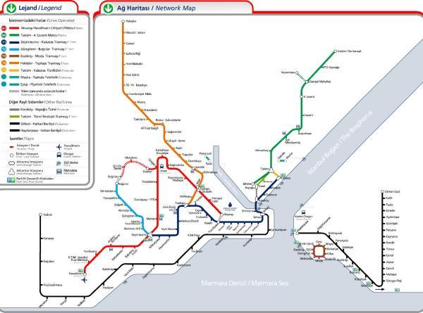 Транспортная система Стамбула