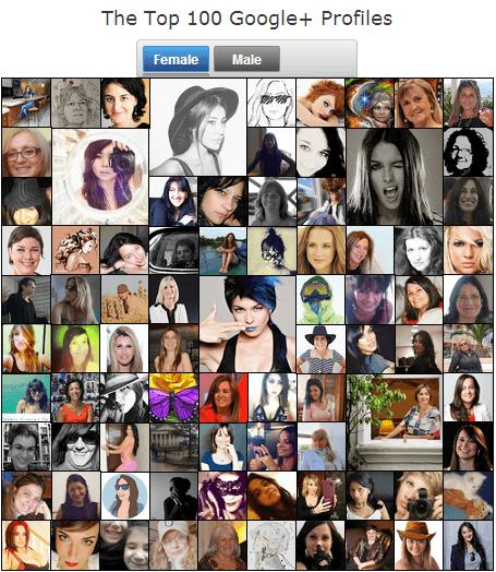 Top 100 mujeres de Google+ en España