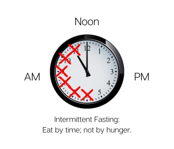 Eat by time; not by hunger.