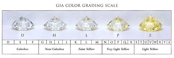 gia-color-grading-scale-1