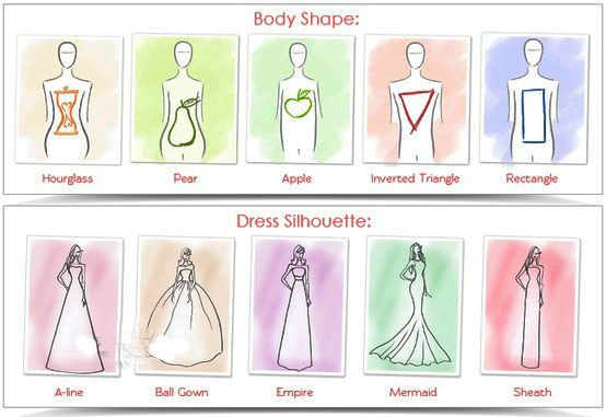 body-shapes-and-dress-silhouette-guide-simply-radiant-events