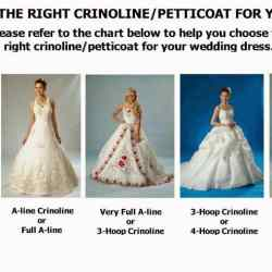choosing the right petticoat