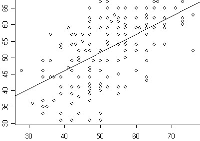 Bayesian probability and real life decision making