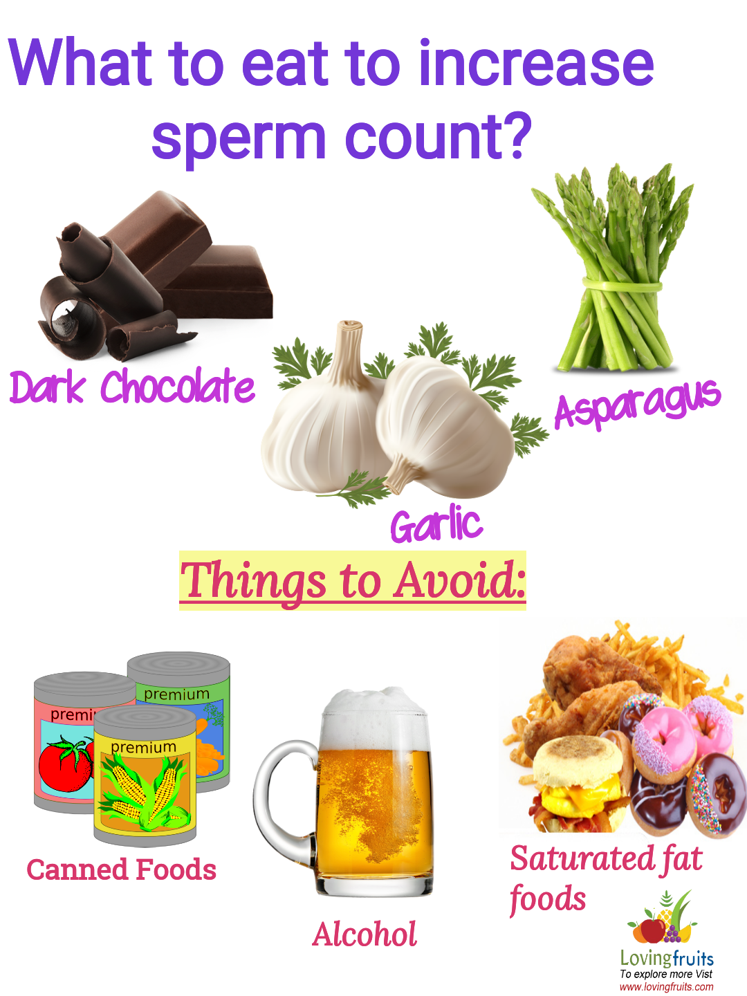 Foods To Eat To Increase Sperm Production