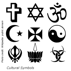 Things to Note About Symbols and Personal Identity
