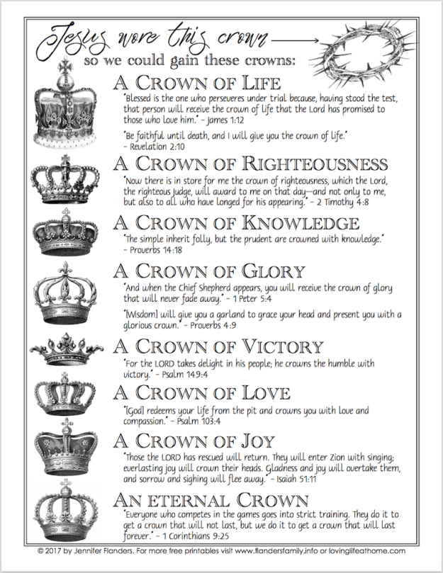 Free printable Scripture word studies from Loving Life at Home