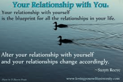 Your relationship with YOU!