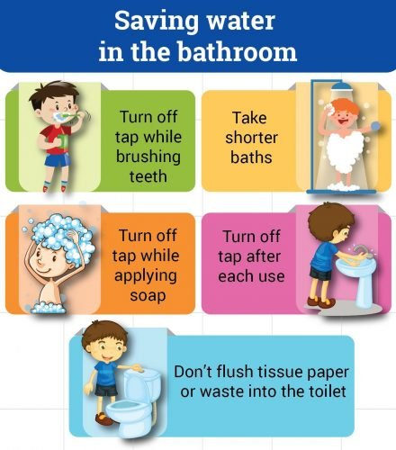 Tips To Teach Kids To Make Environment Healthy