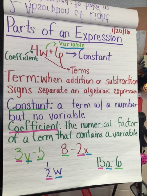 Math  Equivalent Expressions  Loving Teaching and Learning