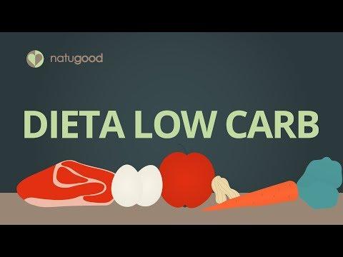 Dieta Low Carb: como perder peso e ganhar saúde reduzindo carboidratos