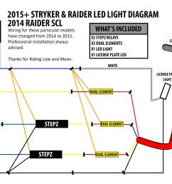 stryker led brake light kit low and mean rh lowandmean com 2011 yamaha stryker wiring diagram [ 3300 x 2550 Pixel ]