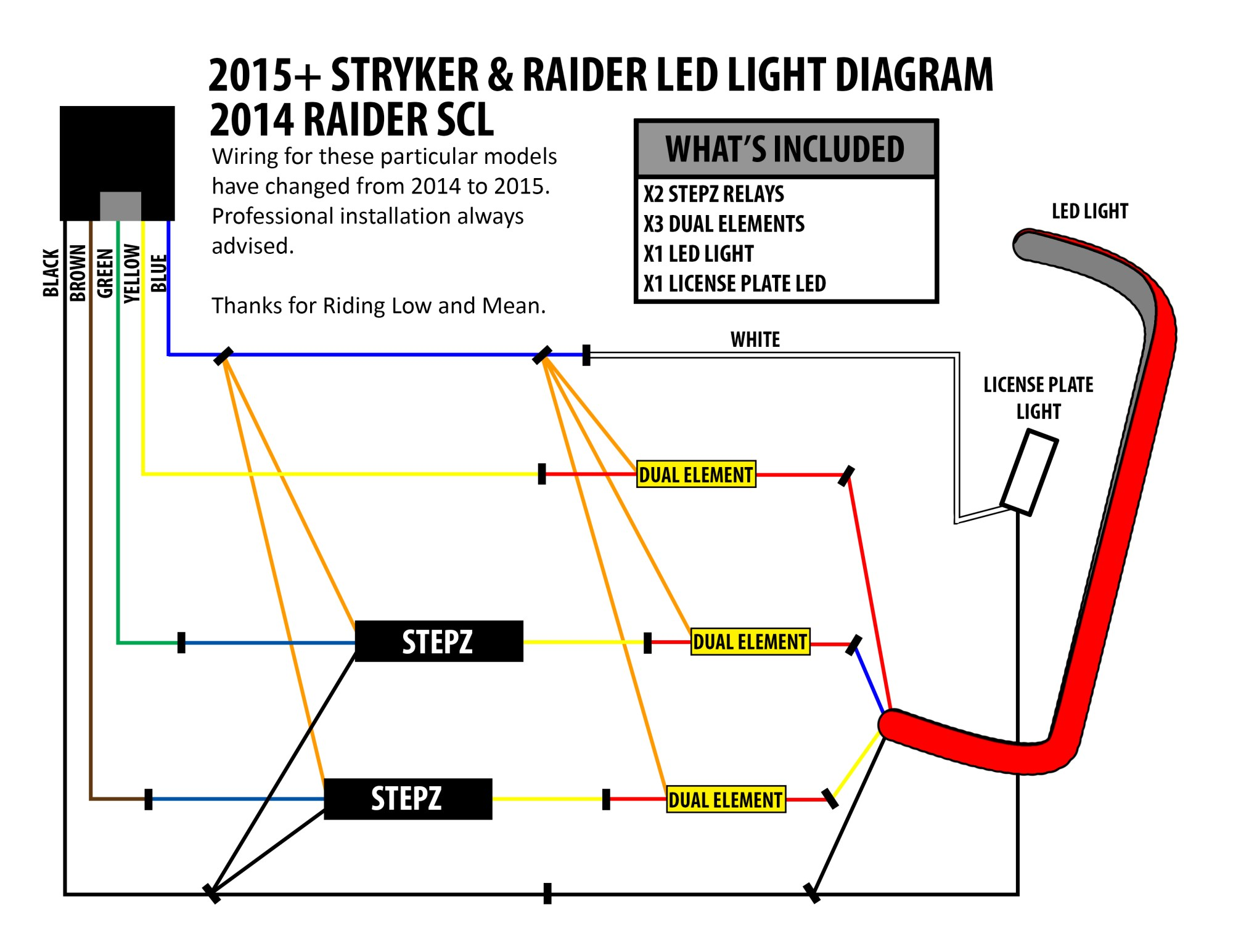 hight resolution of stryker led brake light kit low and mean softail wiring diagram yamaha raider turn signal wiring diagram