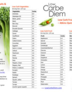 Low carb fruit and vegetable atkins list to print also veggie berry carbe diem rh lowcarbediem