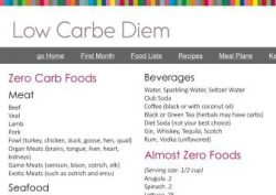 printable list of foods with no carbs