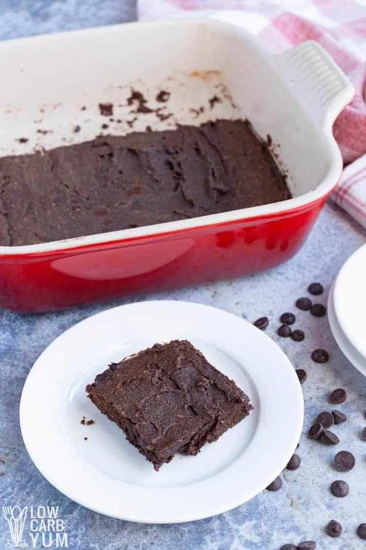 Keto Coconut Flour Brownies