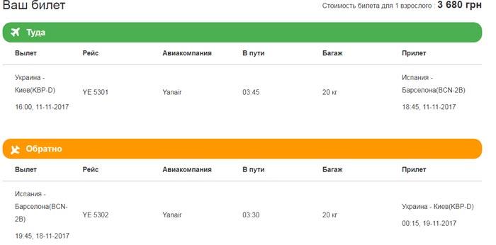Приклад бронюванння квитків Київ - Барселона - Київ