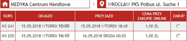 Приклад бронювання поїздки Медика - Вроцлав