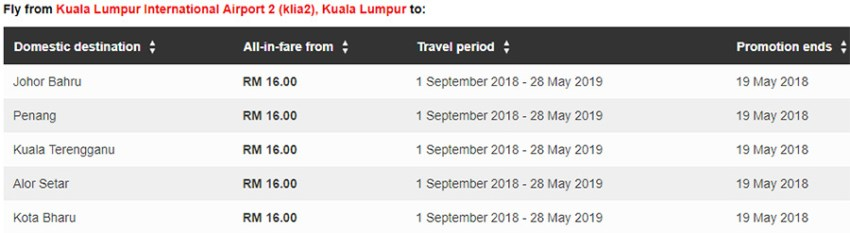 AirAsia domestic fares