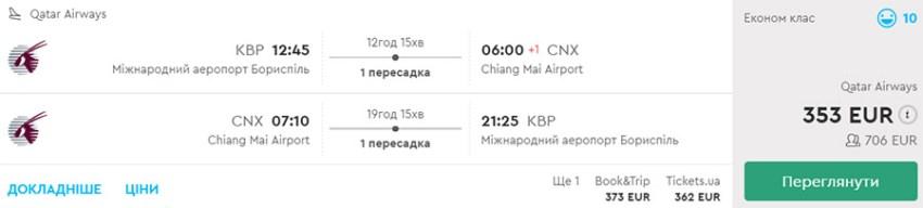Бронювання перельоту Київ - Чіанг-Мей- Київ на сайті Momondo (на 2-х осіб)