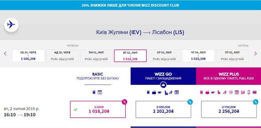 Авіаквитки із Києва в Лісабон: