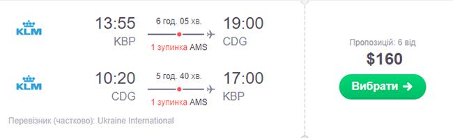 Приклад бронювання авіаквитків Київ - Париж - Київ: