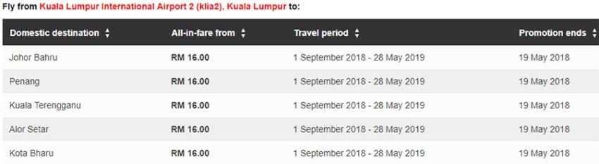 AirAsia domestic fares