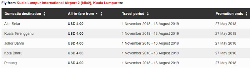 Air Asia Free Seats Sale Domestic