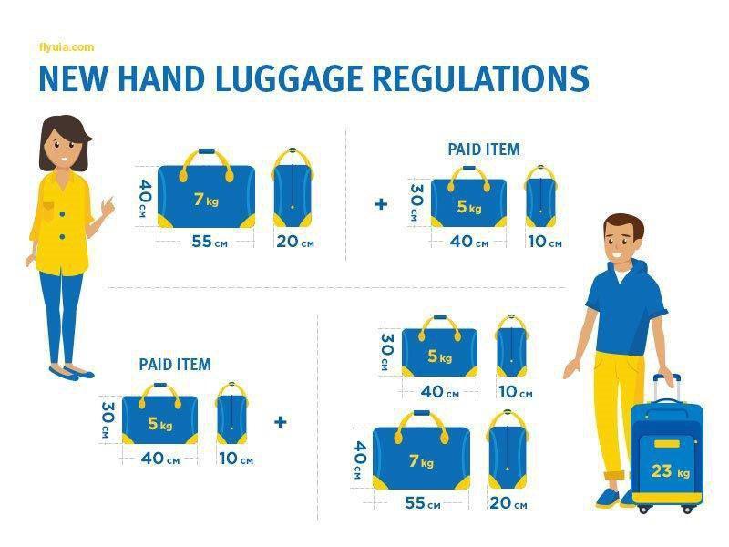 Інфографка про нові правила провозу ручної поклажі МАУ: