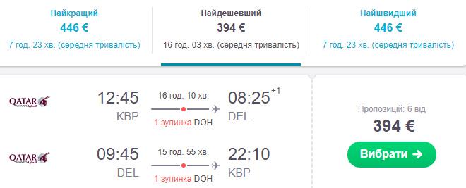 Бронювання перельоту Київ - Делі - Київ на сайті Sky Scanner