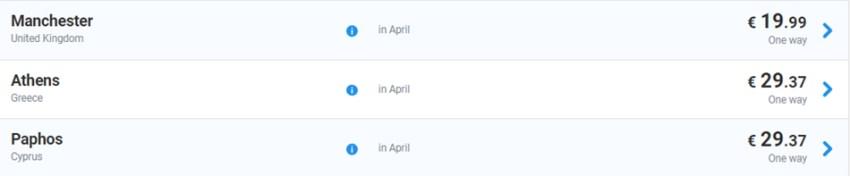Весняні тарифи Ryanair із Києва