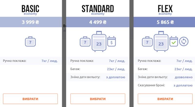 Тарифи на рейс Харків - Шарджа SkyUp Airlines