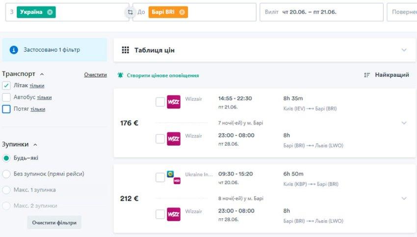 Приклад бронювання квитків з України в Барі