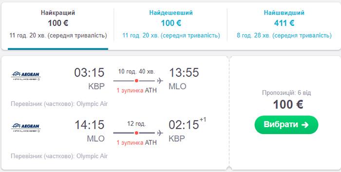 Київ - Мілос - Київ від €100