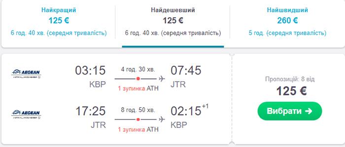 Київ - Санторіні - Київ від €125