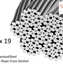 single 7 wire strand diagram [ 1200 x 900 Pixel ]