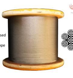 7x19 g2070 galvanized steel rope prev [ 1200 x 900 Pixel ]
