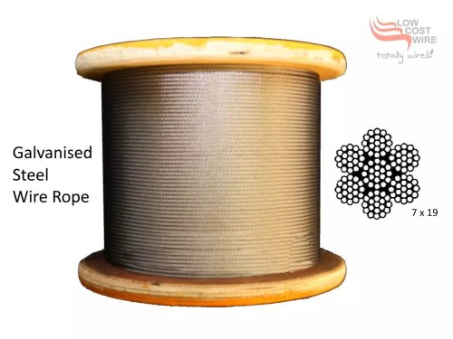 small resolution of 7x19 g2070 galvanized steel rope prev